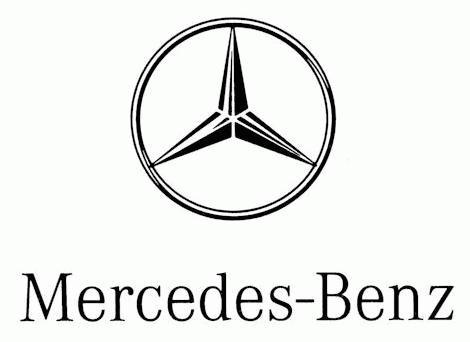 Experiencia de Empresas en Social Media: Mercedes-Benz