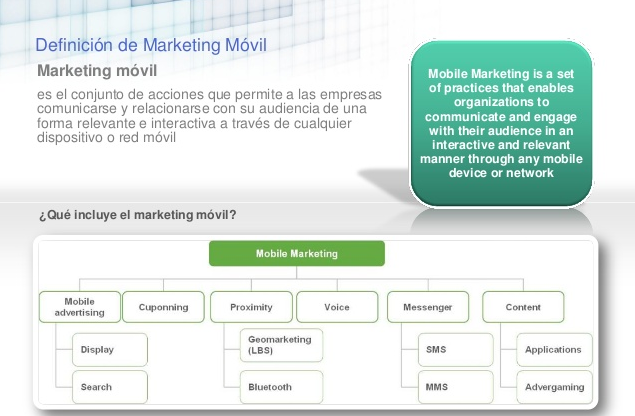 Marketing Mobile