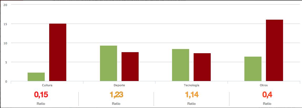 Captura de pantalla 2014-05-19 a la(s) 22.36.35