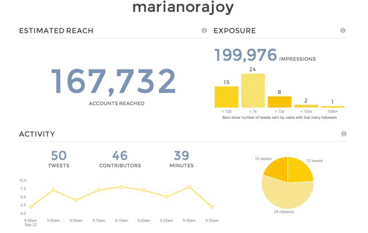 Captura de pantalla 2014-09-23 a la(s) 11.38.23