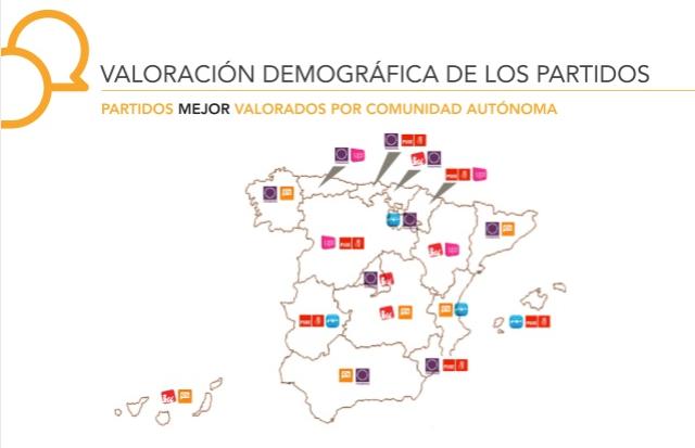 Barómetro Político en Redes Sociales