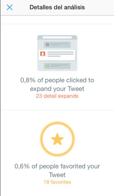 Estadísticas de Twitter