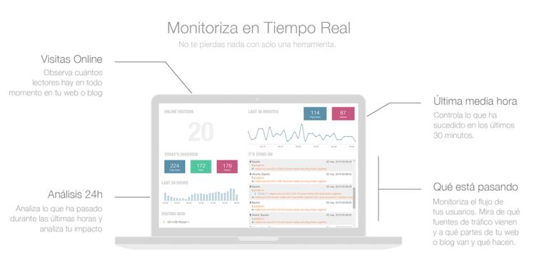 Herramienta análisis blog Metricool