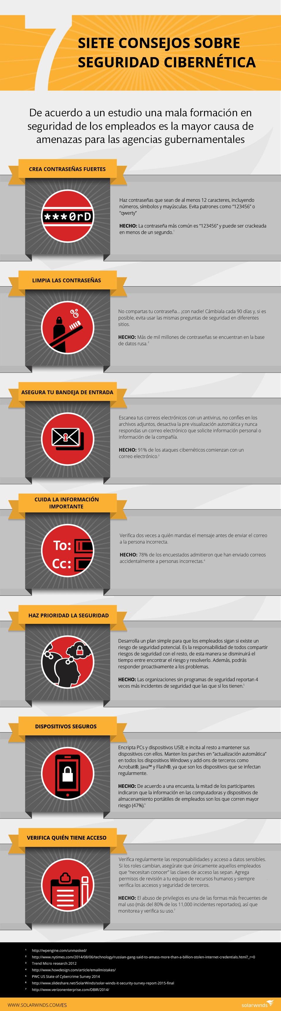 consejos-ciberseguridad
