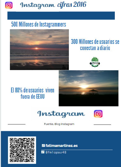 Cifras Instagram 2016
