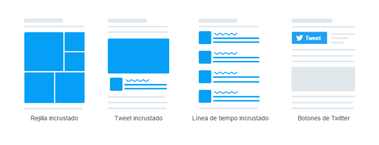 Twitter boton mensaje directo para web blog