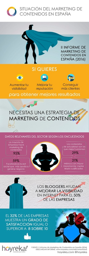 infografia-marketing-contenidos-2016-1
