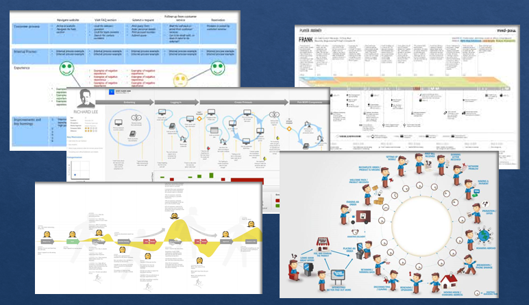 Ejemplos Customer Journey Map.png