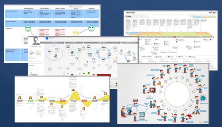Ejemplos Customer Journey Map.png