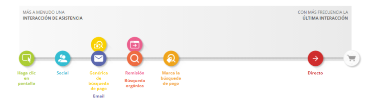 the-customer-journey-to-online-purchase-1