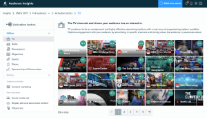 Audiense Influencers Report